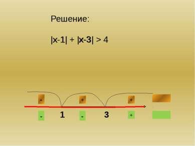 Большое количество ошибок при решении задач с модулями вызвано тем, что многи...
