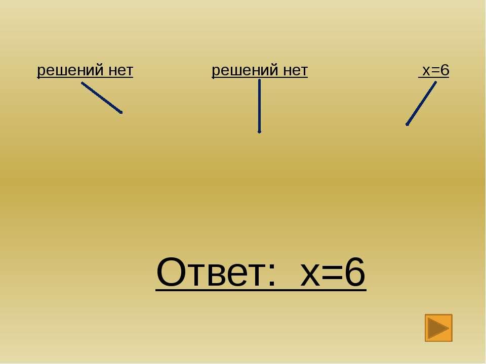 - + + + - - Решение: |х-1| + |х-3| > 4 х-1 х-3 1 3