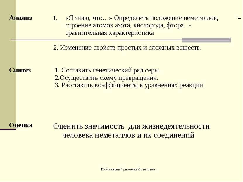Райсханова Гульжанат Советовна Анализ «Я знаю, что…» Определить положение нем...
