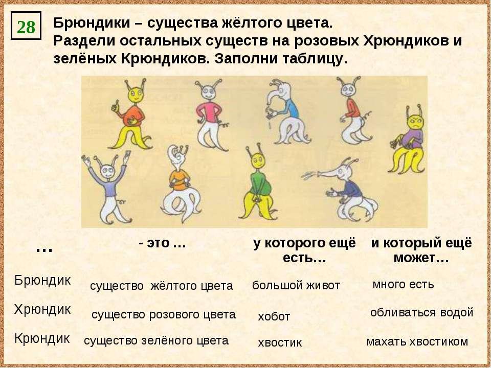 Брюндики – существа жёлтого цвета. Раздели остальных существ на розовых Хрюнд...