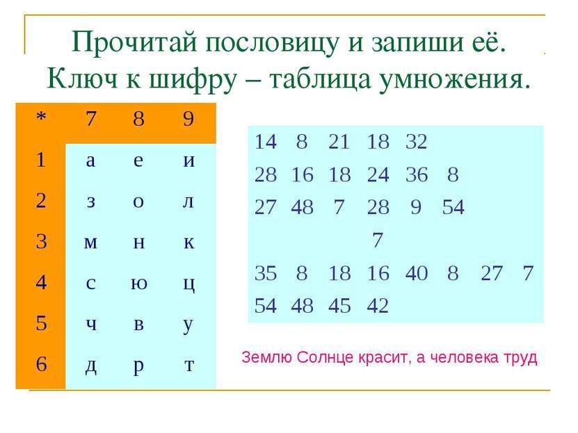 Прочитай пословицу и запиши её. Ключ к шифру – таблица умножения. Землю Солнц...