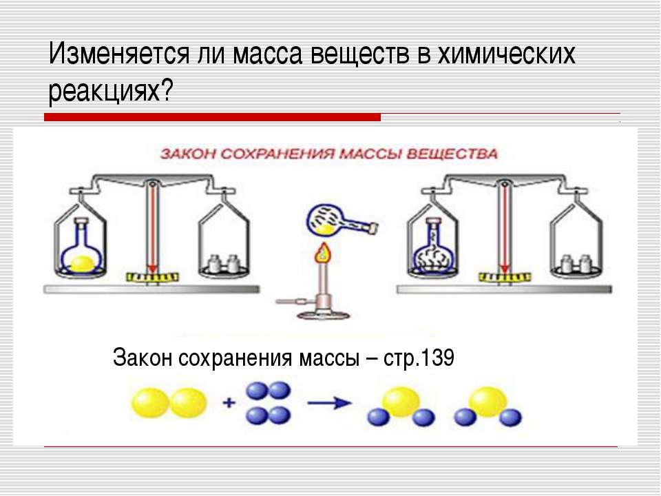Изменяется ли масса веществ в химических реакциях? Закон сохранения массы – с...