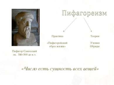 Пифагор Самосский ок. 580-500 до н.э. Практика «Пифагорейский образ жизни» Те...