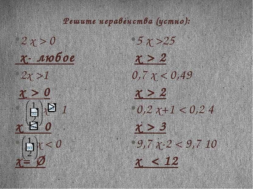 Решите неравенства (устно): 2 х > 0 x- любое 2x >1 x > 0 х 1 х 0 х < 0 x= Ø 5...