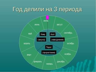Год делили на 3 периода июль август сентябрь октябрь ноябрь декабрь январь фе...