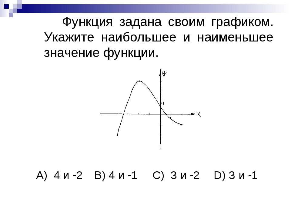 Функция задана своим графиком. Укажите наибольшее и наименьшее значение функц...