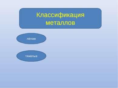 Классификация металлов лёгкие тяжёлые
