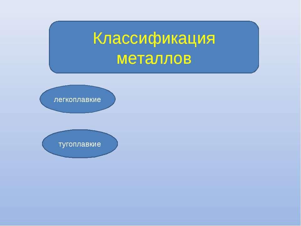 Классификация металлов легкоплавкие тугоплавкие