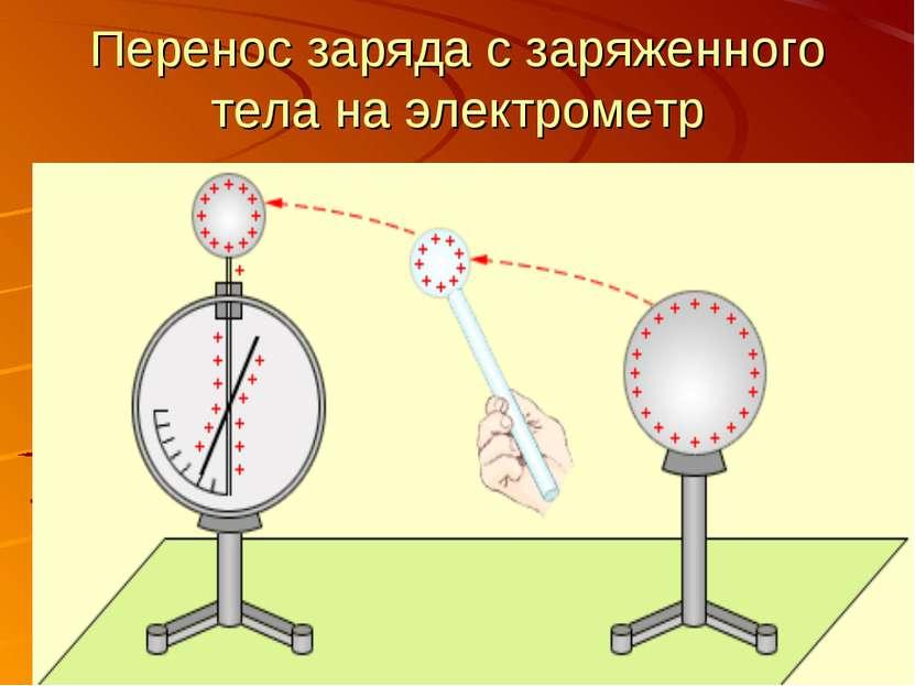 Перенос заряда с заряженного тела на электрометр