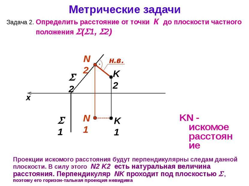 Метрические задачи Задача 2. Определить расстояние от точки К до плоскости ча...