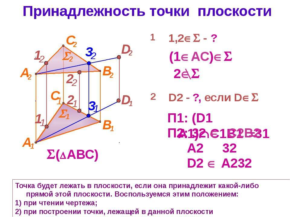 Принадлежность точки плоскости Точка будет лежать в плоскости, если она прина...