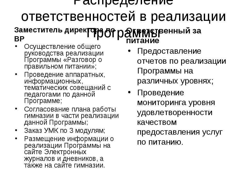 Распределение ответственностей в реализации Программы Заместитель директора п...