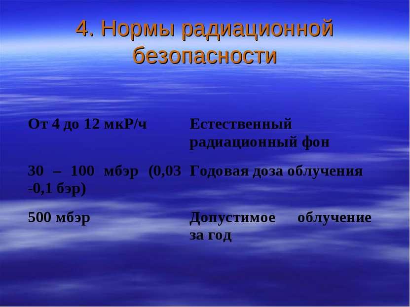 4. Нормы радиационной безопасности От 4 до 12 мкР/ч Естественный радиационный...