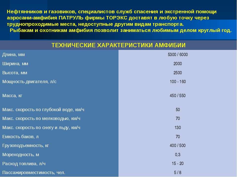 Нефтянников и газовиков, специалистов служб спасения и экстренной помощи аэро...