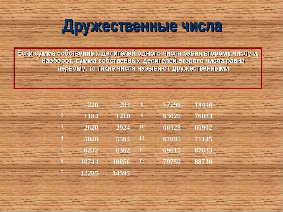 Дружественные числа Если сумма собственных делителей одного числа равна второ...