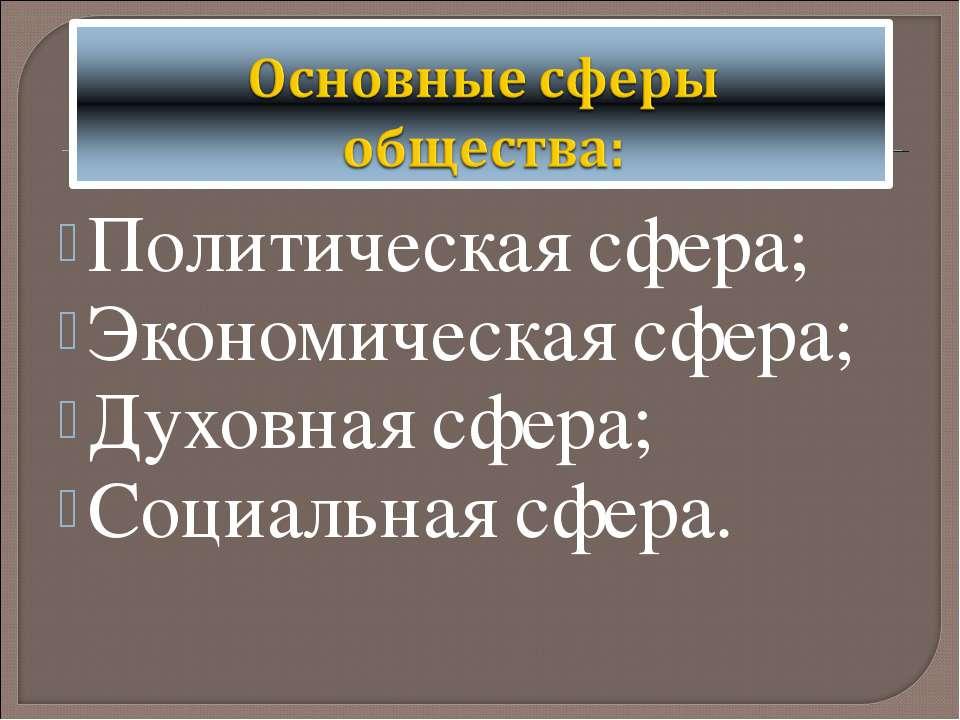 Политическая сфера; Экономическая сфера; Духовная сфера; Социальная сфера.