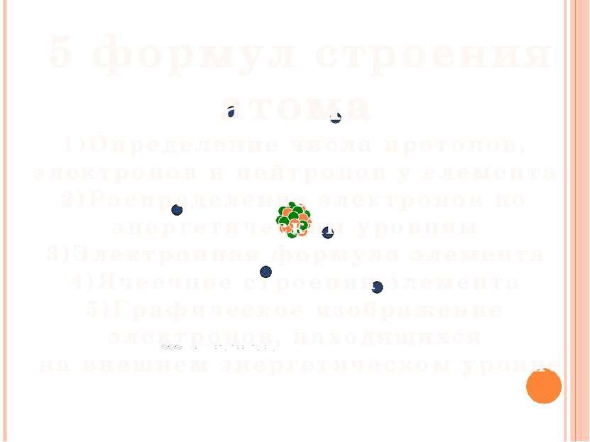 5 формул строения атома 1)Определение числа протонов, электронов и нейтронов ...