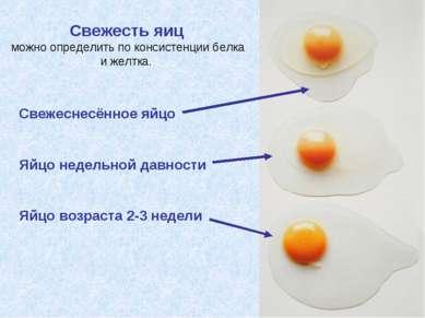 Свежесть яиц можно определить по консистенции белка и желтка. Свежеснесённое ...