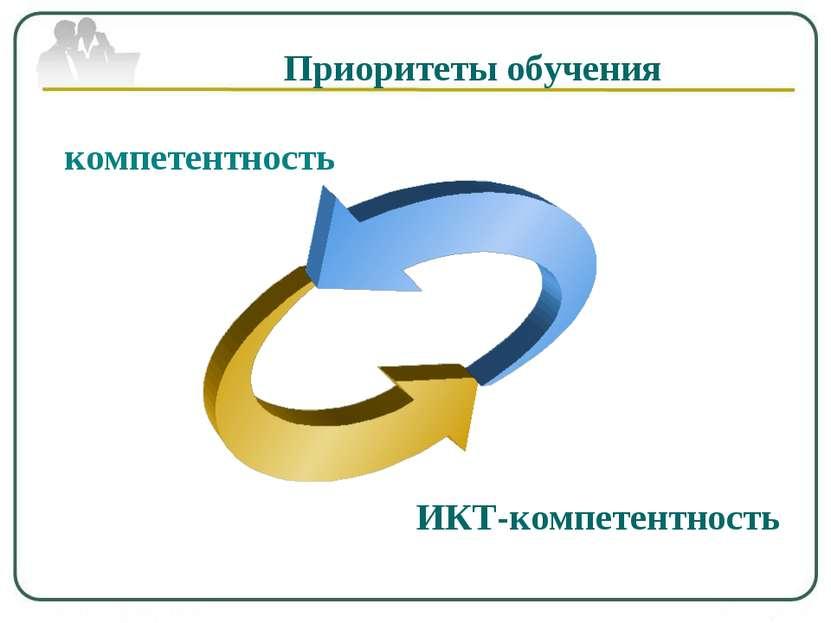компетентность ИКТ-компетентность Приоритеты обучения