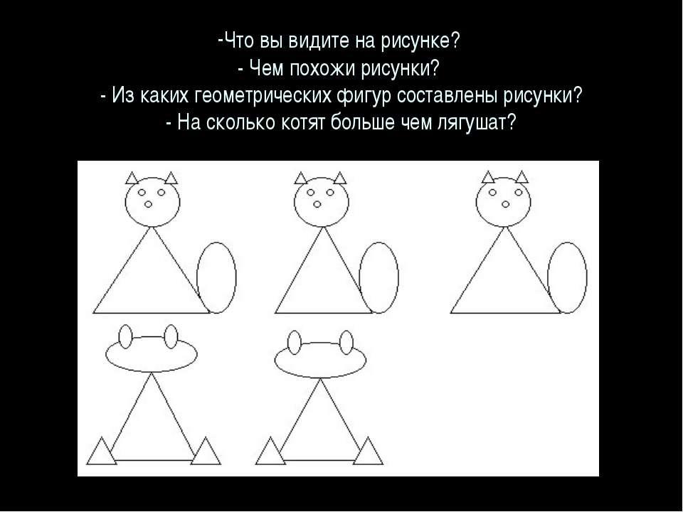 Что вы видите на рисунке? - Чем похожи рисунки? - Из каких геометрических фиг...