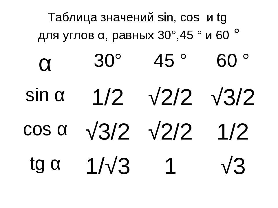 Таблица значений sin, соs и tg для углов α, равных 30°,45 ° и 60 °