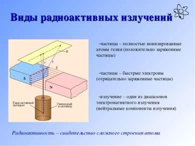 Виды радиоактивных излучений α-частицы – полностью ионизированные атомы гелия...