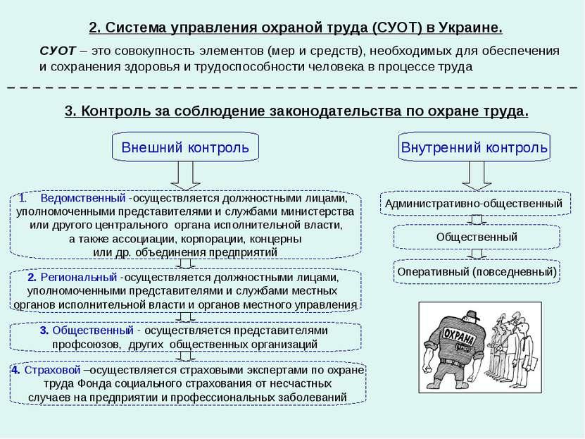 2. Система управления охраной труда (СУОТ) в Украине. СУОТ – это совокупность...
