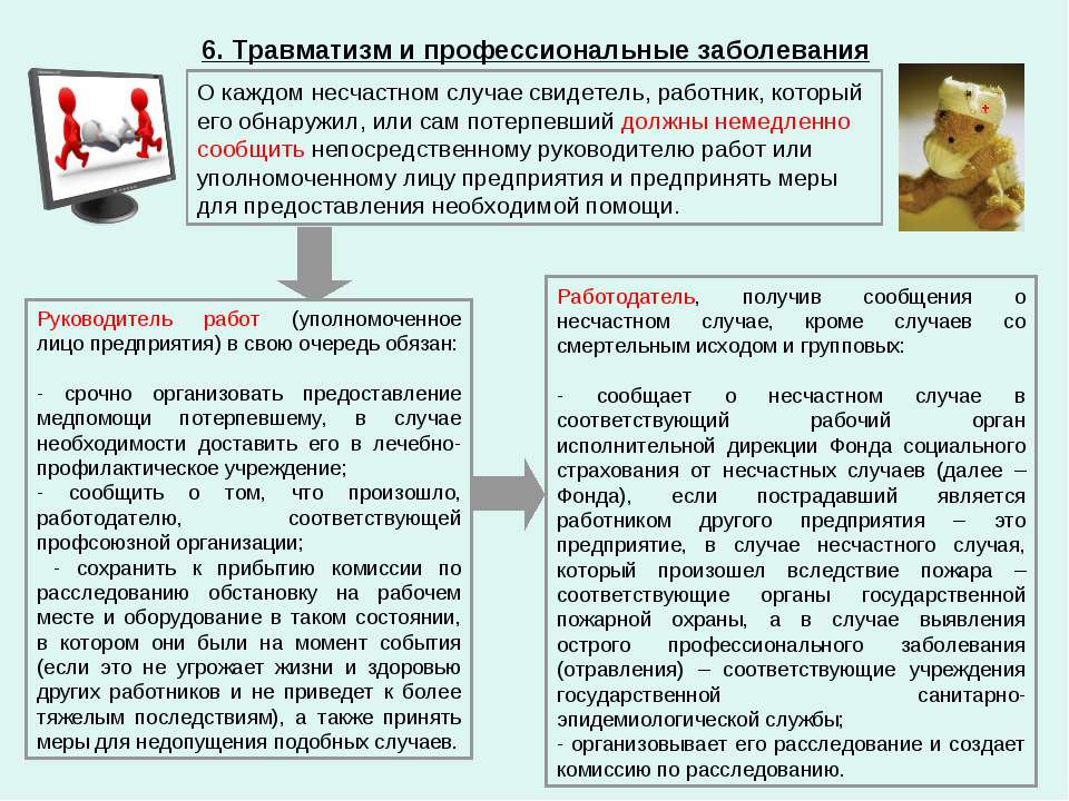 6. Травматизм и профессиональные заболевания О каждом несчастном случае свиде...