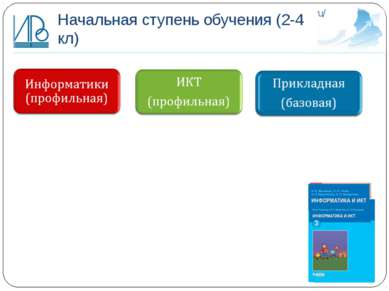 Начальная ступень обучения (2-4 кл) http://irro.ru/