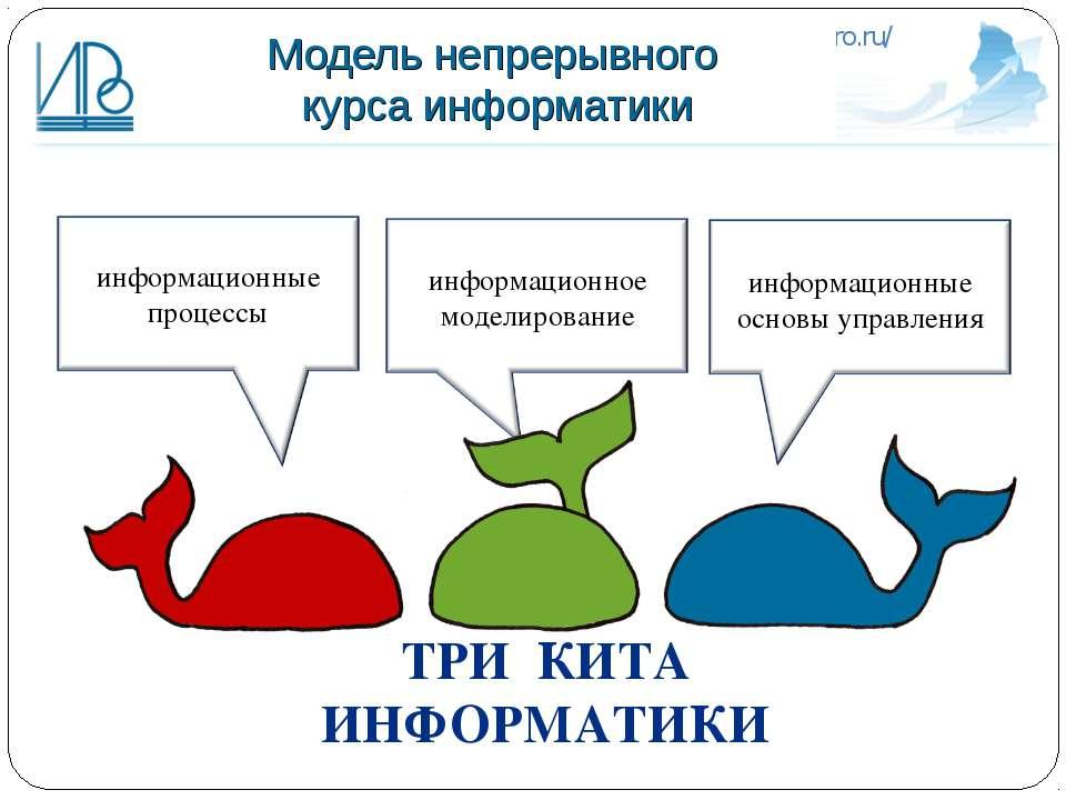 Модель непрерывного курса информатики ТРИ КИТА ИНФОРМАТИКИ http://irro.ru/