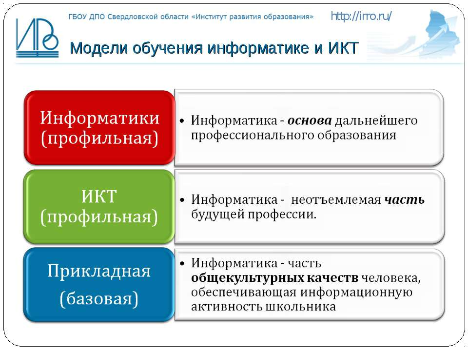 Модели обучения информатике и ИКТ http://irro.ru/