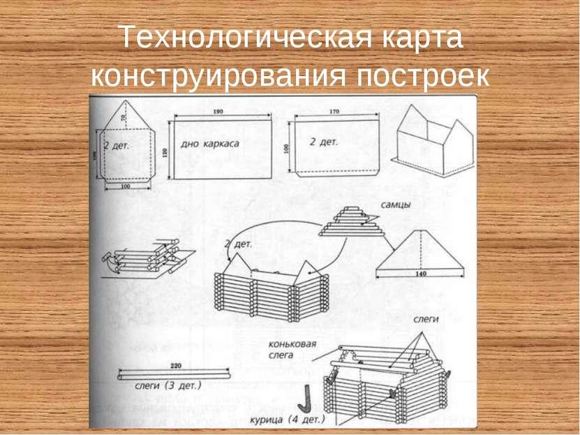Технологическая карта конструирования построек