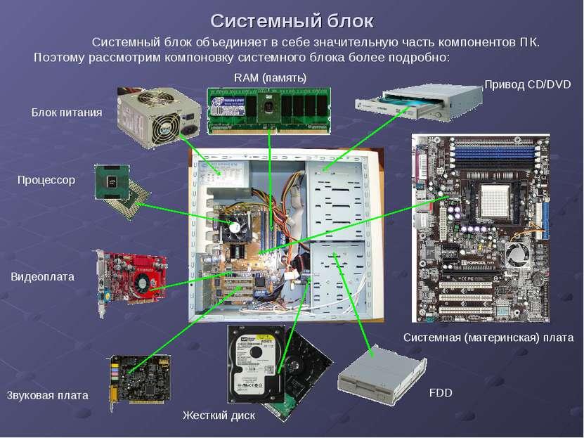 Системный блок Системный блок объединяет в себе значительную часть компоненто...