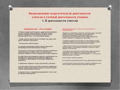 Видоизменение педагогической деятельности учителя и учебной деятельности учен...