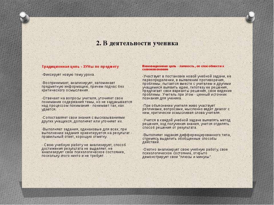 2. В деятельности ученика Традиционная цель - ЗУНы по предмету -Фиксирует нов...