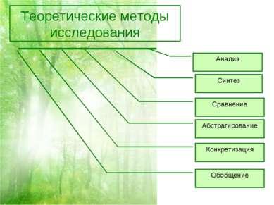 Теоретические методы исследования Анализ Синтез Сравнение Абстрагирование Кон...