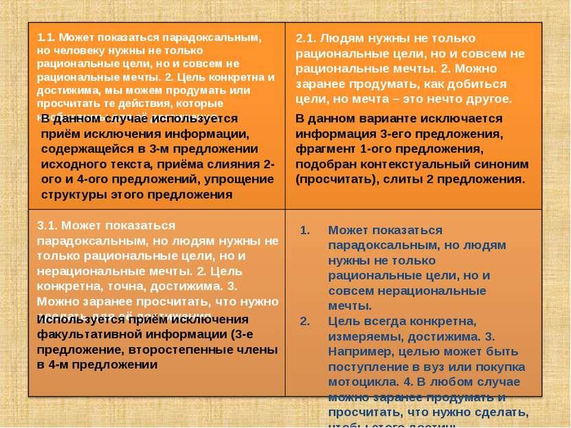 1.1. Может показаться парадоксальным, но человеку нужны не только рациональны...