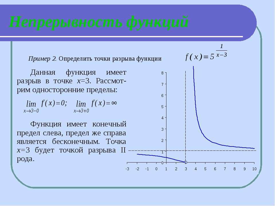 Непрерывность функций Данная функция имеет разрыв в точке х=3. Рассмот-рим од...
