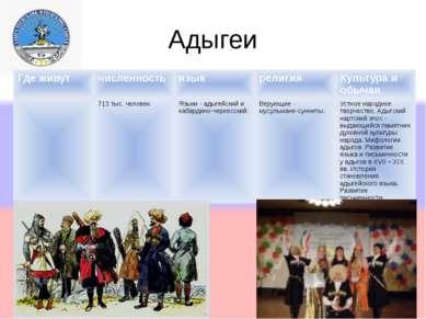 Адыгеи Адыгский (Черкесский) флаг