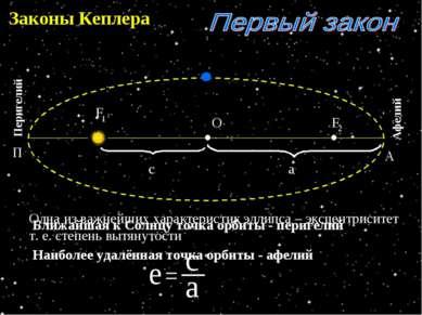 Законы Кеплера О F F 1 2 Ближайшая к Солнцу точка орбиты - перигелий Наиболее...