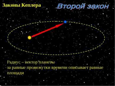 Законы Кеплера Радиус – вектор планеты за равные промежутки времени описывает...