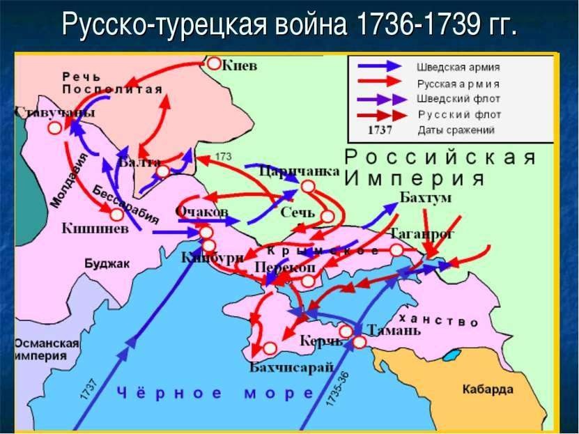 Русско-турецкая война 1736-1739 гг.