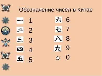 Обозначение чисел в Китае 1 2 3 4 5 6 7 8 9 0
