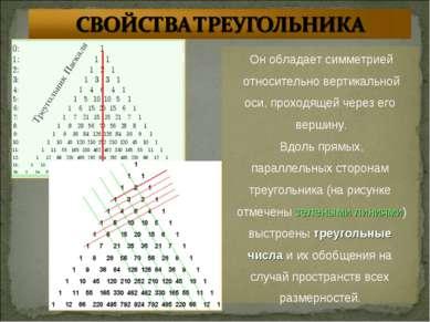 Он обладает симметрией относительно вертикальной оси, проходящей через его ве...