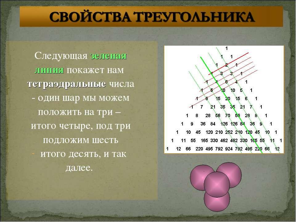 Следующая зеленая линия покажет нам тетраэдральные числа - один шар мы можем ...