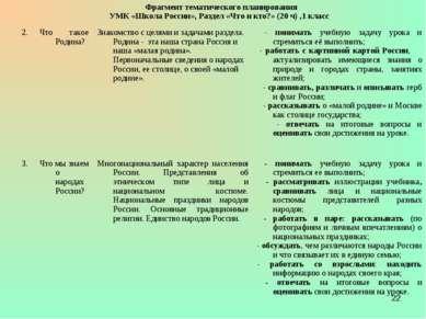 * Фрагмент тематического планирования УМК «Школа России», Раздел «Что и кто?»...