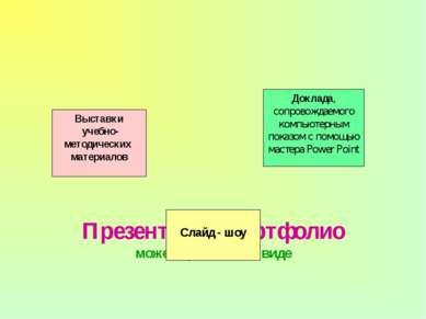 Презентация портфолио может проходить в виде Выставки учебно- методических ма...