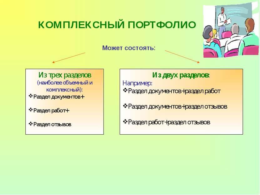 КОМПЛЕКСНЫЙ ПОРТФОЛИО Может состоять: Из трех разделов (наиболее объемный и к...