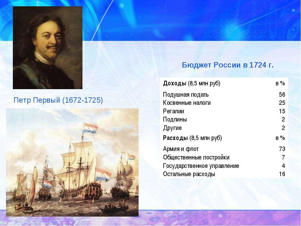 Бюджет России в 1724 г. Петр Первый (1672-1725) Доходы (8,5 млн руб) в % Поду...