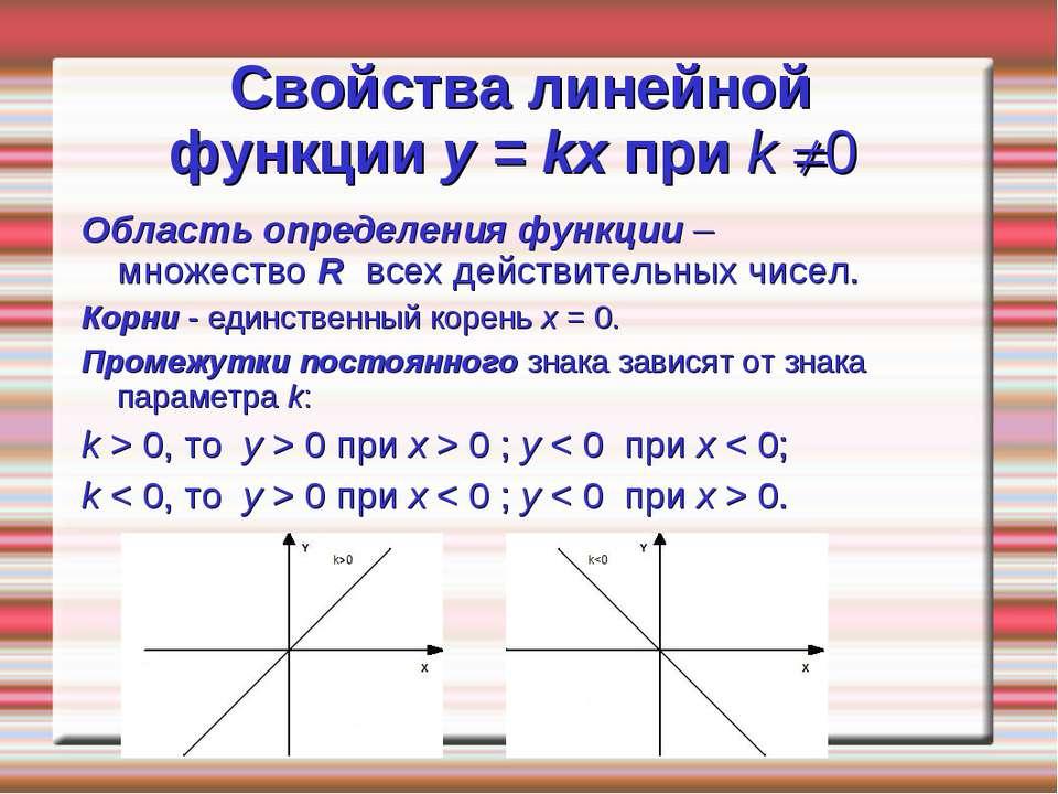 Свойства линейной функции y = kx при k 0 Область определения функции – множе...
